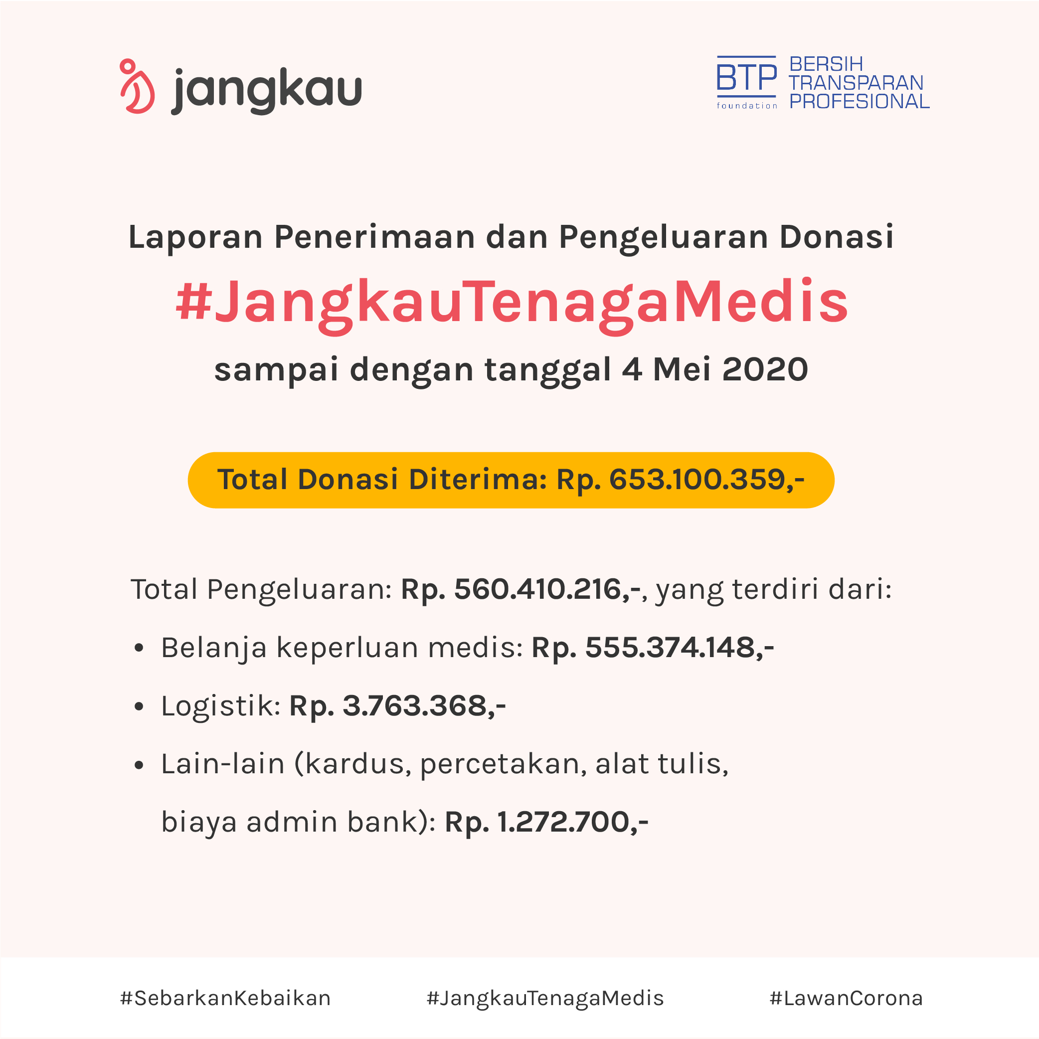 Laporan Donasi #JangkauTenagaMedis