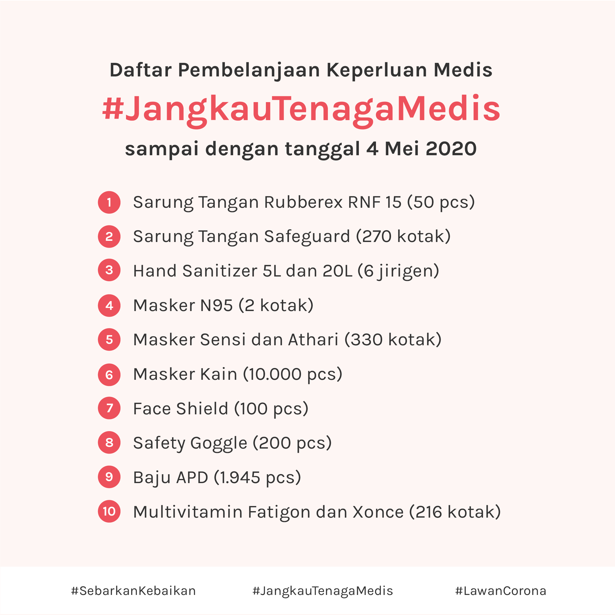 Daftar Pembelanjaan #JangkauTenagaMedis